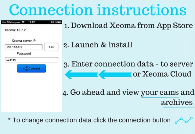 New Xeoma app for remote video surveillance from iPhone or iPad detailed instruction