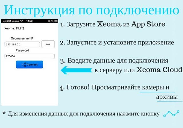 Инструкция по использованию приложения Xeoma для iPhone и iPad для удаленного доступа к системе видеонаблюдения