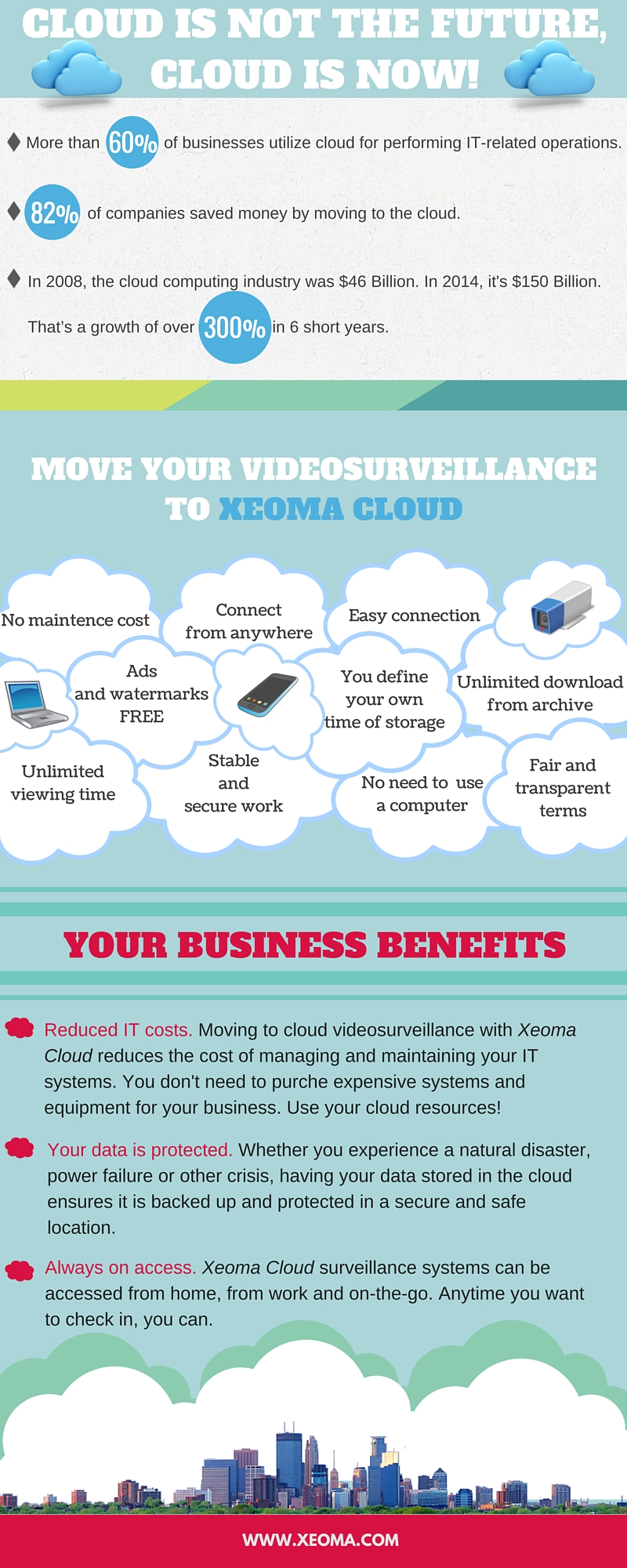 How does the cloud work for your business