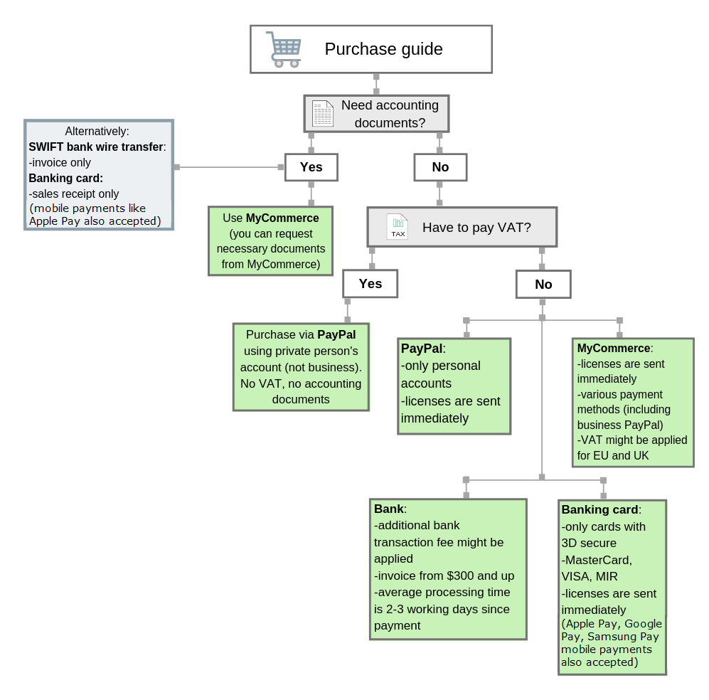 en_users_purchase_guide_with_mobile