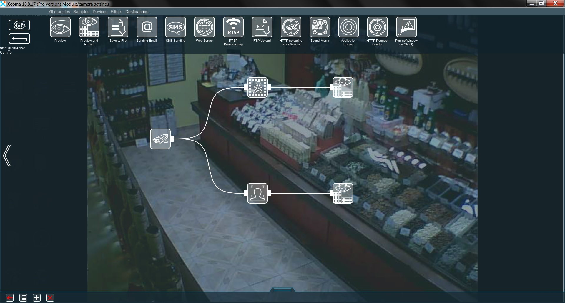 Sample chain for domestic surveillance
