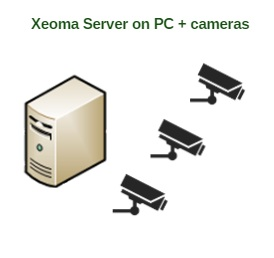 Xeoma software is a great basis for creation of NVRs and other kits for video surveillance