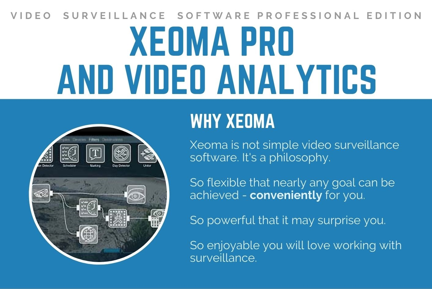 Download a leaflet about Xeoma Video Analytics in PDF