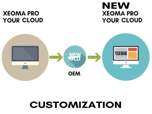 Free rebranding helps make Xeoma Pro Your Cloud truly yours