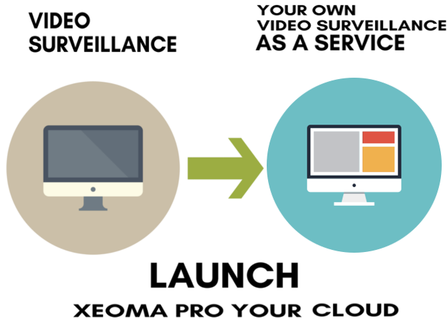 Launch of Xeoma Pro Your Cloud VSAAS service
